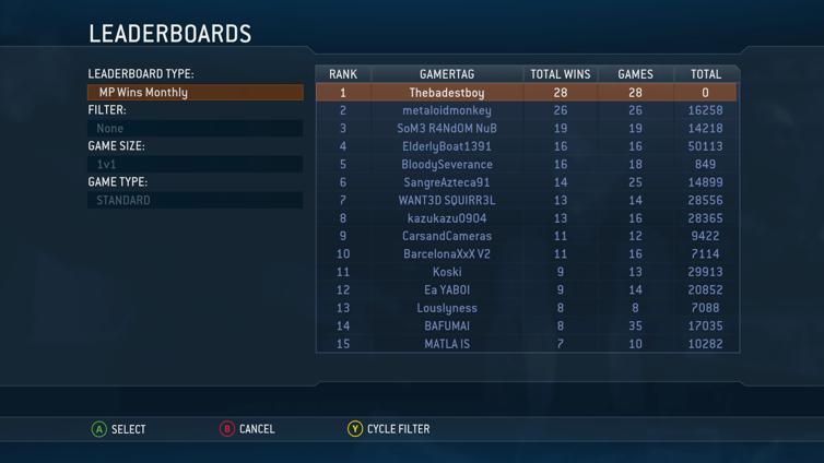 Halo Wars: Definitive Edition Screenshot 4