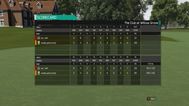 The Golf Club Screenshot 1